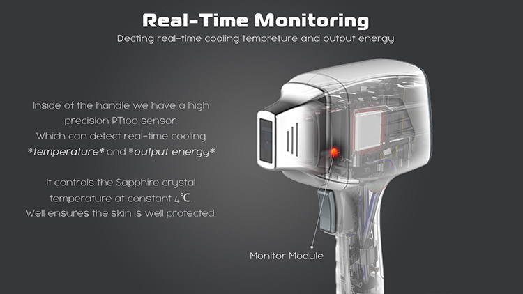 intelligent handle real-time monitoring